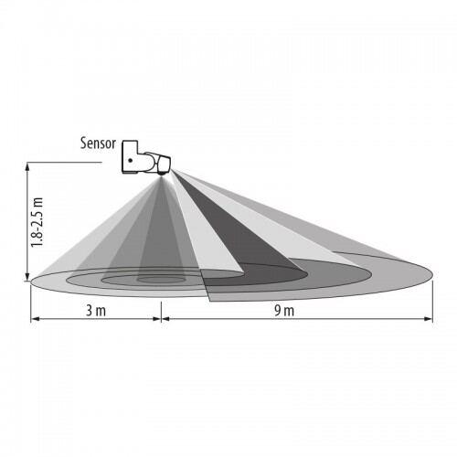 Udendørs bevægelsessensor, 180°/360°, 9m, IP65